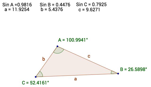 Ontario Math Links: February 2015