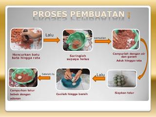 proses pembuatan telur asin masir berminyak