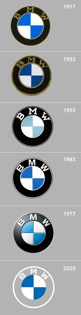 BMW New logo 2020 - Flat logo / Radical logo change