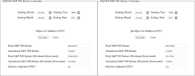 S&P 500 30 year nominal and real returns
