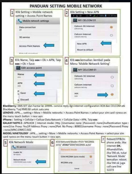 MS3K Network: KENAPA PERLU MEMBETULKAN APN