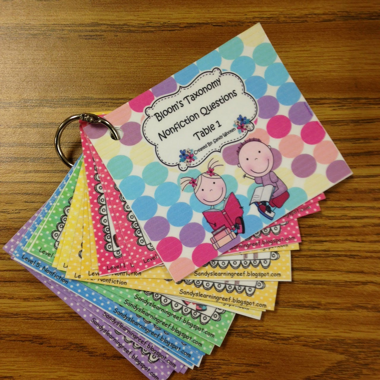 https://www.teacherspayteachers.com/Product/Blooms-Taxonomy-Text-Talk-Cards-Activities-to-Use-with-Any-Nonfiction-Book-1289035
