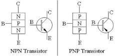 NPN PNP Transistors