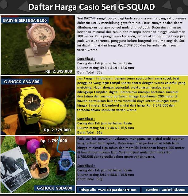 Harga Casio Seri G-SQUAD - Blog Mas Hendra