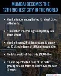 As per the recent report of New World Wealth, Mumbai is the 12th richest city in the world.