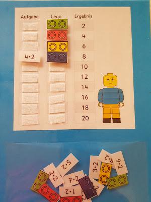 Spielerisches Lernen der Malreihen mit Klett Aufgaben