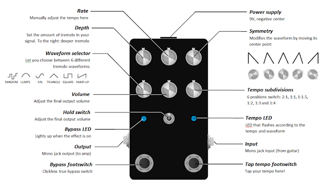 Tremolo with tap tempo DIY controls
