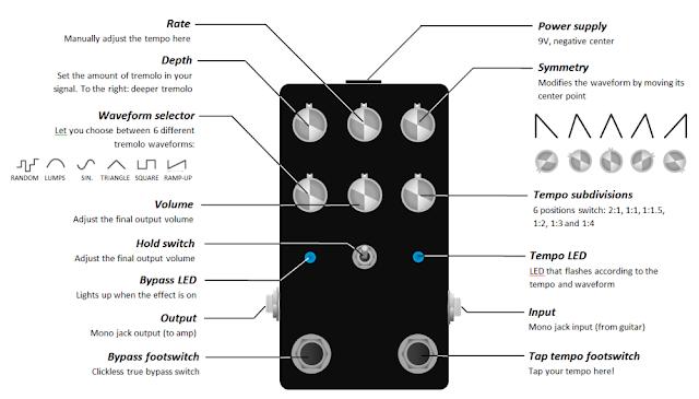 DIY tremolo with tap tempo controls