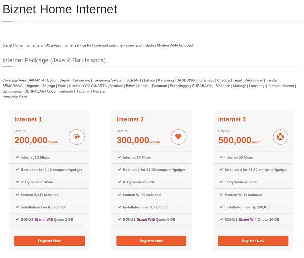 biznet-home-jawa-bali