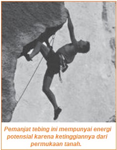 Pengertian dan contoh Energi Potensial