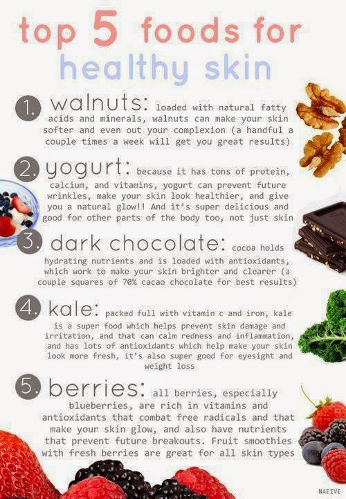 hover_share weight loss - top 5 foods for healthy skin