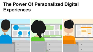 personalized digital experience
