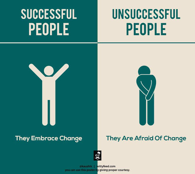 5 Successful people embrace change & Unsuccessful people Afraid of change