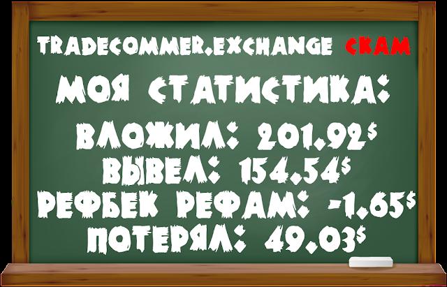 Tradecommer.exchange - СКАМ