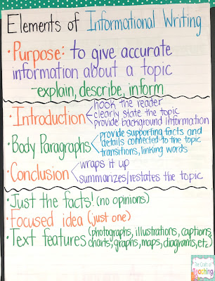 This anchor chart gives us everything we will need to create solid writing pieces no mystery at all also the craft of teaching rh craftofteachingspot