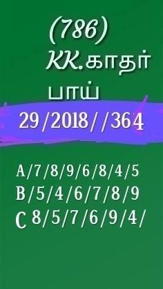Kerala Lottery Guessing by K Kadar Bai dated 29.09.2018 Karunya KR 364