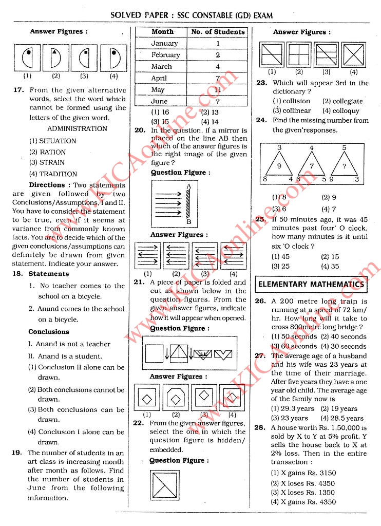 AP-AndhraPradesh-Jobs: SSC-Constable-GD-Exam-Solved-Paper