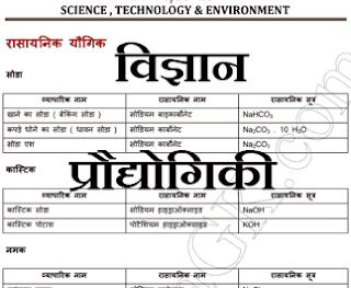विज्ञान एवं प्रौद्योगिकी नोट्स PDF