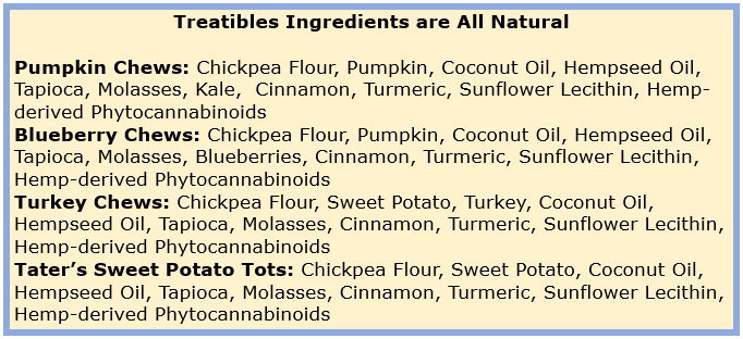 Treatibles treats ingredients