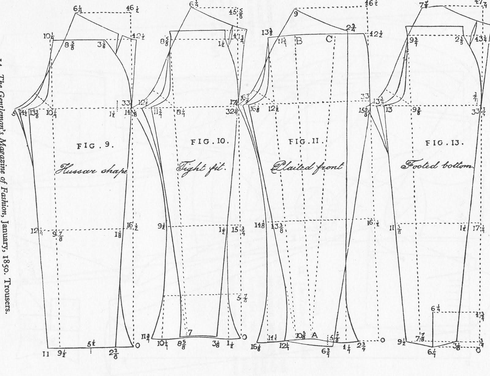 Metric Pattern Cutting For Menswear Pdf