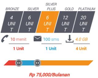 Info Paket Internet Dari Smartfren