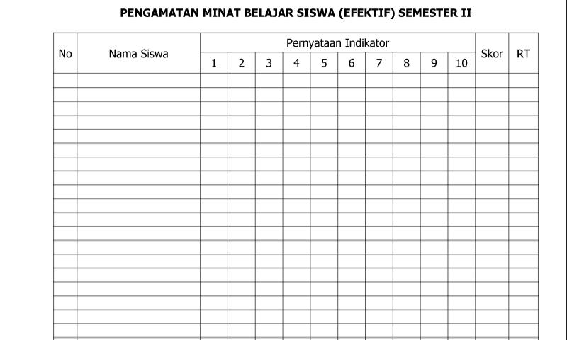 Contoh Bentuk Pengamatan Minat Belajar Siswa (Efektif) Per Semester dalam Administrasi Guru Sekolah Format Ms. Word (doc/docx)