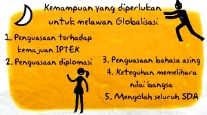 Upaya Menghadapai Globalisasi Budaya, Iptek, Ekonomi, Komunikasi, dan Transportasi