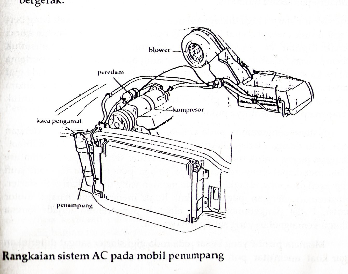 Otomotif Blower A C