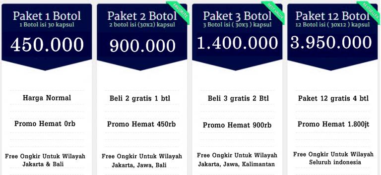 Toko Vimax Banten