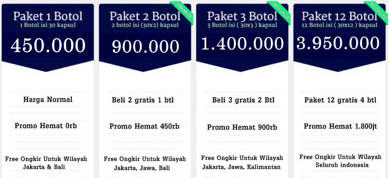 Toko Vimax Bandung