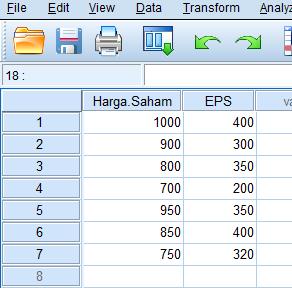 korelasi bivariate dengan moment product pearson menggunakan SPSS statistik 2