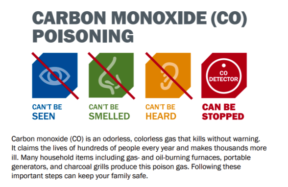 Carbon Monoxide Poisoning Information