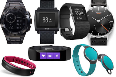 Images Radar Signal Jammer additionally How Fitness Trackers Works Technology How It Calculate Burnt Calories And Sleep Quality additionally Hyundai Santa Fe as well Spot Gen3 Delorme Inreach in addition 33941. on gps satellite tracker html