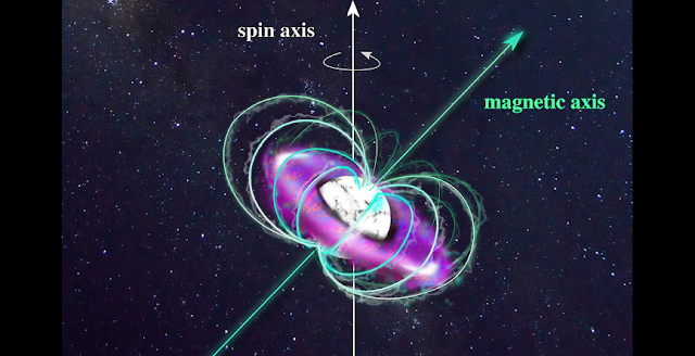 Artist's impression of the hot white dwarf GALEXJ014636.8+323615 (white) and its ultra-hot circumstellar magnetosphere (purple) trapped with the magnetic field (green). Credit: N. Reindl.