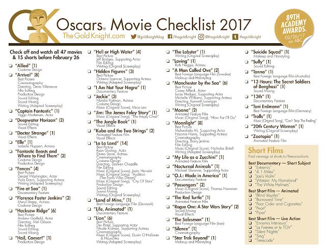 Printable Oscars Ballot 2016 Academy Award Nominees additionally YWNhZGVteSBhd2FyZHMgYmFsbG90 likewise 2016 Oscar Nominations Print Out likewise April 1986 Calendar as well Body Paint 2015. on oscar ballot 2017 printable pdf