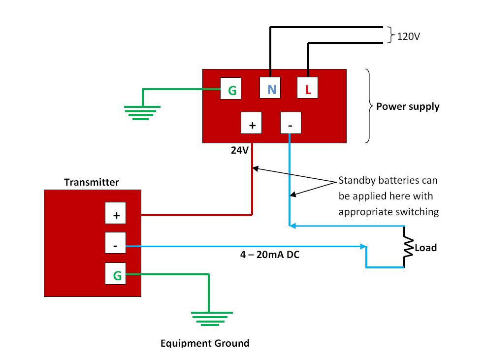 4 - 20ma Transmitter Wiring Types  2 -wire  3