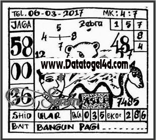 http://www.datatogel4d.com/2017/03/prediksi-togel-singapura-senin-06-03.html