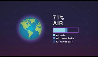 71% kandungan Air di Bumi dan hanya sedikit air tawar cair yang bisa kita minum