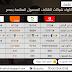 دليل اكواد شبكات الهاتف في مصر
