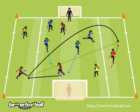 Al Farisi Blogger Site Teknik Teknik Dalam Permainan Sepakbola Passing
