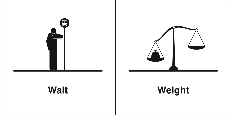 Homophones Weakly Wait Amp Weight