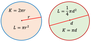 rumus-dan-cara-menghitung-luas-dan-keliling-lingkaran