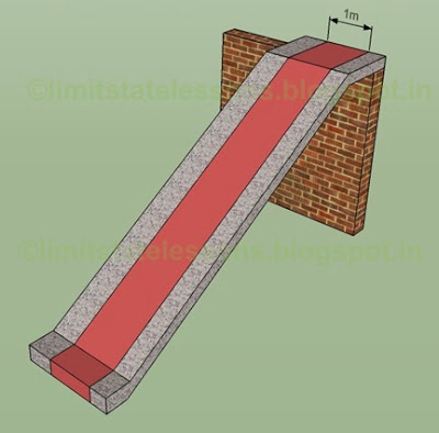 The Same Procedure Is Adopted For The Stair Slabs Also As Shown In The Fig.  Below: Fig.16.14 1m Wide Strip On Stair Slab