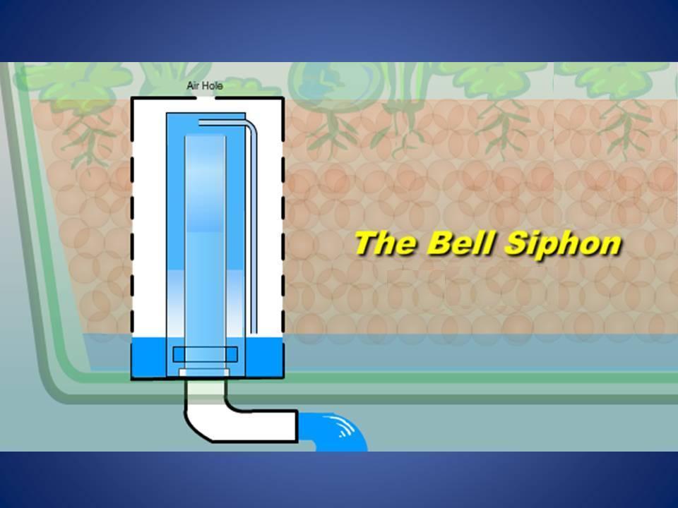 Aquaponics Bell Siphon Parts Aquaponics Diy Air Pump