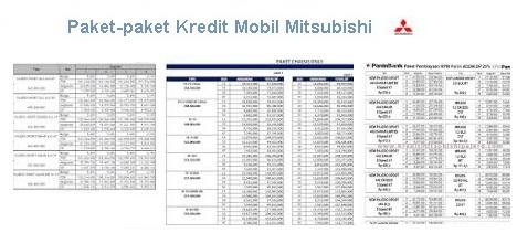 2018 mitsubishi expander price. simple 2018 harga mitsubishi expander bandung and 2018 price