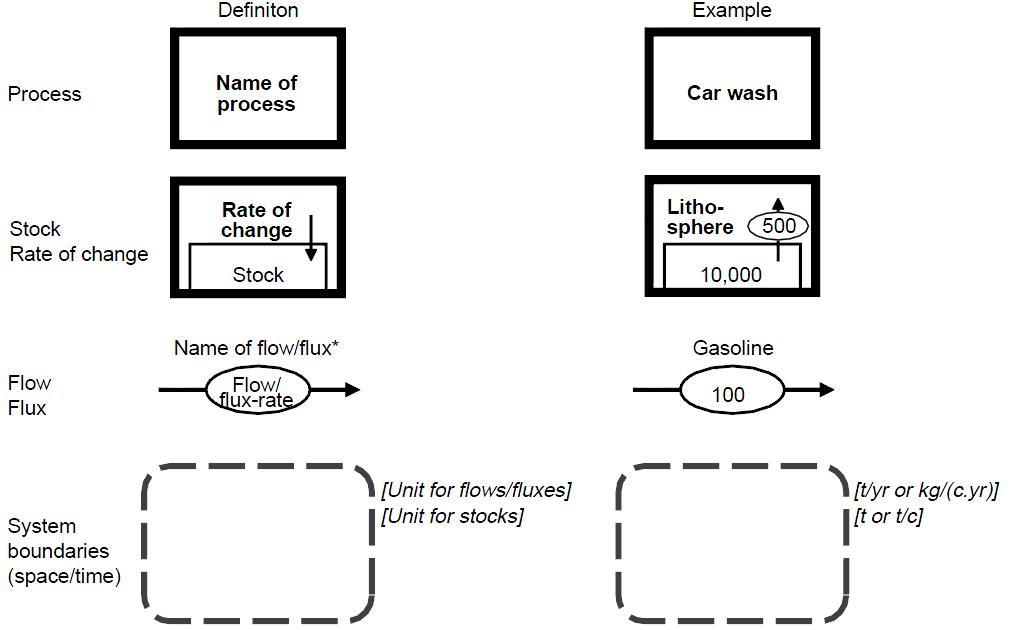 MFA Diagrams: About MFA-Diagrams