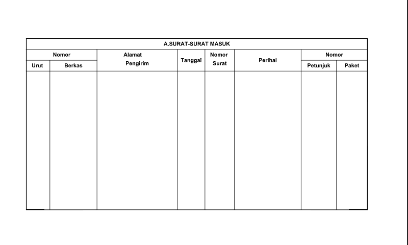 Contoh Format Bentuk Buku Agenda Surat Keluar & Surat Masuk untuk Perlengkapan Administrasi TU (Tata Usaha) Sekolah