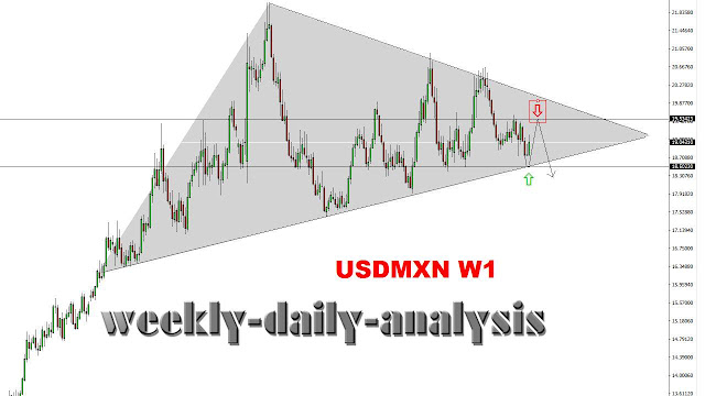 http://www.weekly-daily-analysis.co/2019/04/chfjpy-forex-forecast-29-aprilmay-3-2019.html