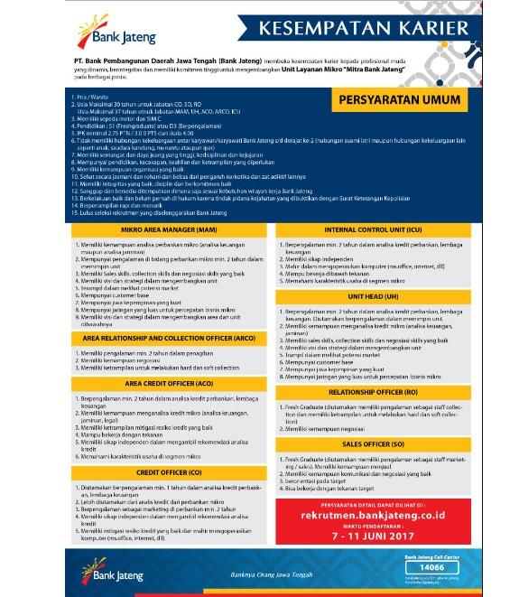 Rekrutmen Bank Jateng