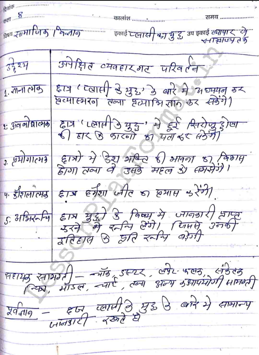 Lesson Plan For Class 8